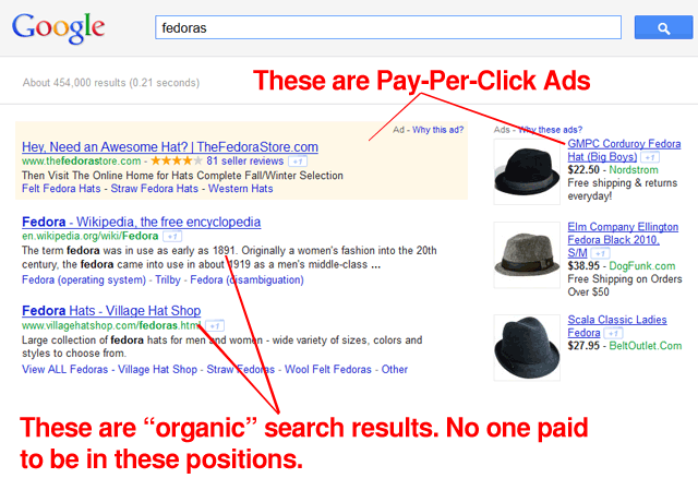 organic vs. sponsored or paid Google result